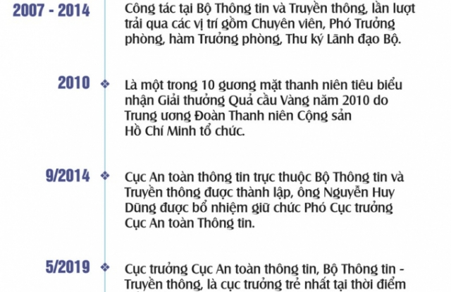 Chân dung ông Nguyễn Huy Dũng-Thứ trưởng trẻ nhất Việt Nam