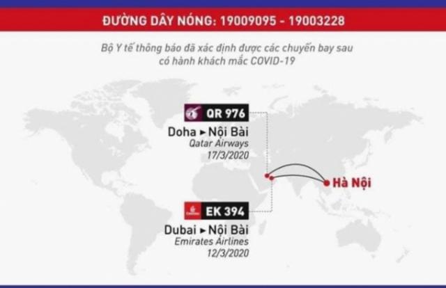 Bộ Y tế tiếp tục thông báo khẩn số 5 về chuyến bay có hành khách mắc Covid 19