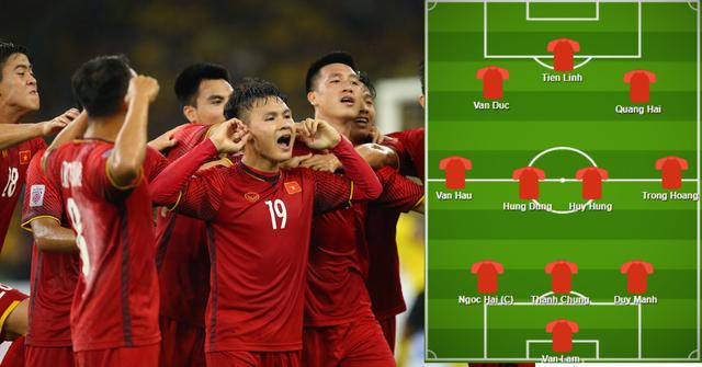 Đội hình của đội tuyển Việt Nam ở Asian Cup 2019?