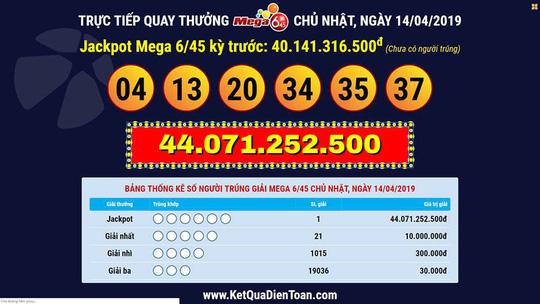 Vào ngày Giỗ Tổ Hùng Vương có người trúng Vietlott hơn 44 tỉ đồng