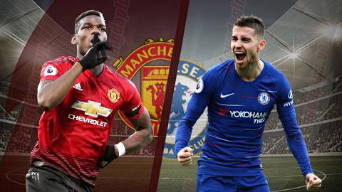 Nhận định MU vs Chelsea: Thư hùng đỉnh cao