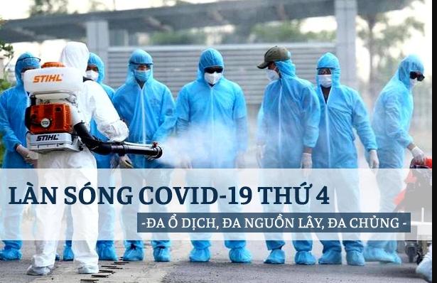 """5 tháng """"lao đao"""" vì COVID-19 càn quét"""