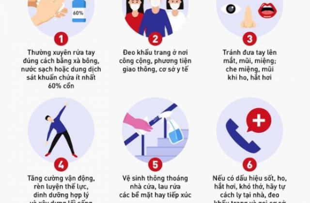 9 biện pháp mới nhất người dân cần biết trước diễn biến phức tạp của dịch Covid 19 ở Hà Nội