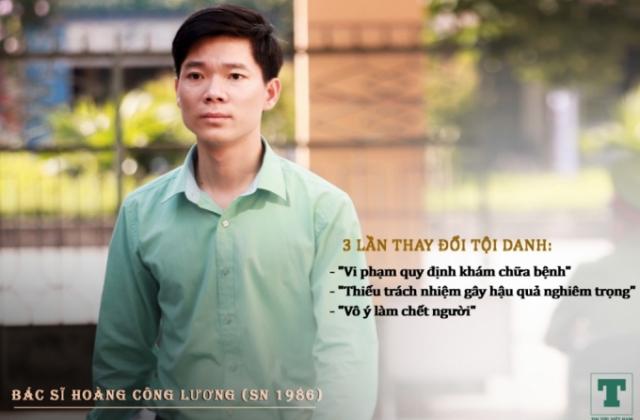 Sáng nay, Hoàng Công Lương tiếp tục hầu toà vụ 8 bệnh nhân chạy thận tử vong